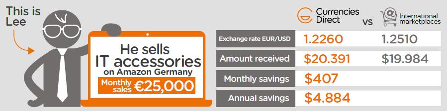 saving-international-marketplaces