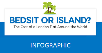 Bedsit or Island? If you want to invest in the UK property you could rethink your options using our exclusive inforgraphic